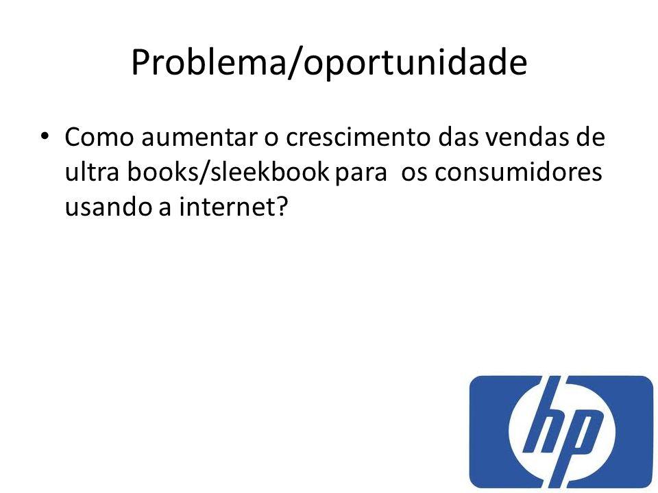 Problema/oportunidade Como aumentar o crescimento das vendas de ultra books/sleekbook para os consumidores usando a internet?