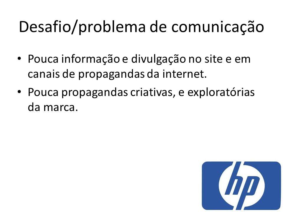 Desafio/problema de comunicação Pouca informação e divulgação no site e em canais de propagandas da internet. Pouca propagandas criativas, e explorató
