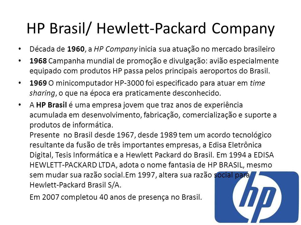 HP Brasil/ Hewlett-Packard Company Década de 1960, a HP Company inicia sua atuação no mercado brasileiro 1968 Campanha mundial de promoção e divulgaçã