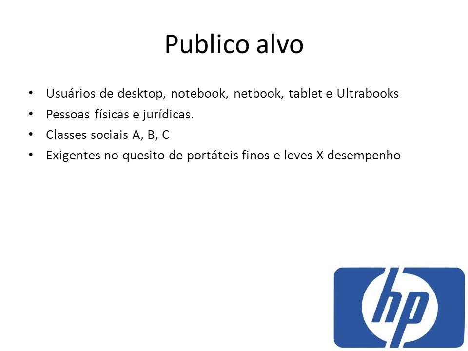 Publico alvo Usuários de desktop, notebook, netbook, tablet e Ultrabooks Pessoas físicas e jurídicas. Classes sociais A, B, C Exigentes no quesito de