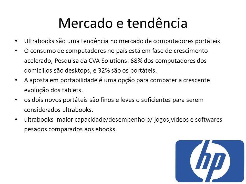 Mercado e tendência Ultrabooks são uma tendência no mercado de computadores portáteis. O consumo de computadores no país está em fase de crescimento a