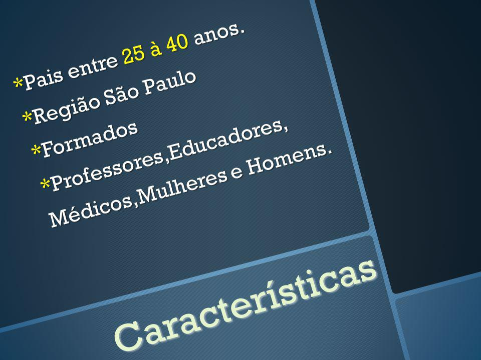 *Pais entre 25 à 40 anos. *Região São Paulo *Formados *Professores,Educadores, Médicos,Mulheres e Homens.