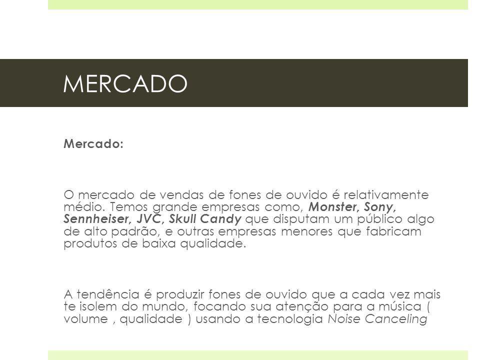 MERCADO Mercado: O mercado de vendas de fones de ouvido é relativamente médio. Temos grande empresas como, Monster, Sony, Sennheiser, JVC, Skull Candy