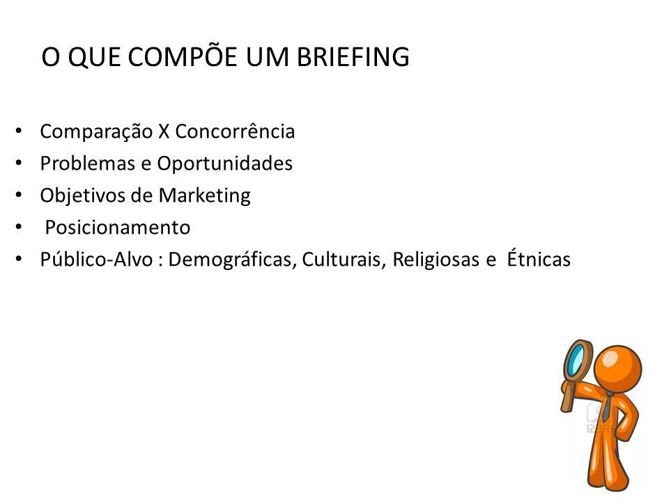 Comparação X Concorrência Problemas e Oportunidades Objetivos de Marketing Posicionamento Público-Alvo : Demográficas, Culturais, Religiosas e Étnicas