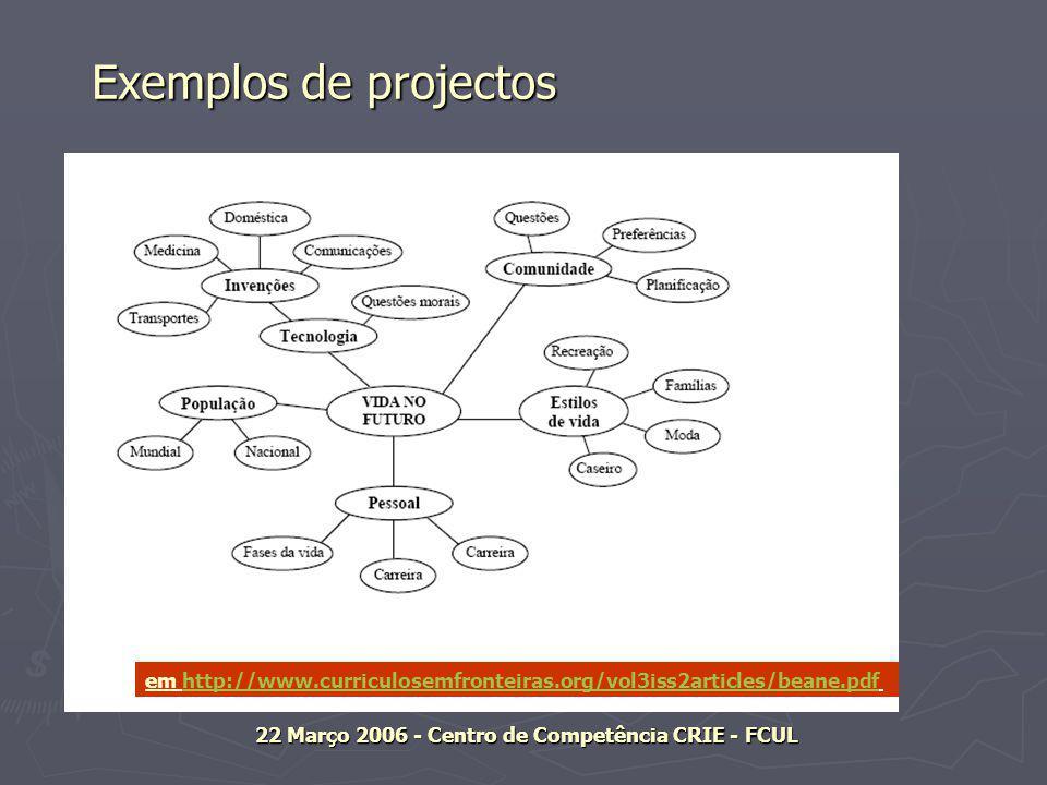 22 Março 2006 - Centro de Competência CRIE - FCUL Exemplos de projectos Exemplos de projectos em http://www.curriculosemfronteiras.org/vol3iss2articles/beane.pdfhttp://www.curriculosemfronteiras.org/vol3iss2articles/beane.pdf