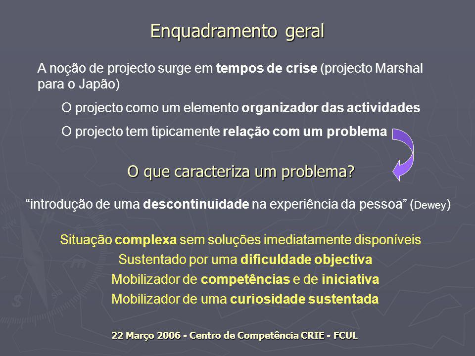 Enquadramento geral A noção de projecto surge em tempos de crise (projecto Marshal para o Japão) O projecto como um elemento organizador das actividades O projecto tem tipicamente relação com um problema O que caracteriza um problema.