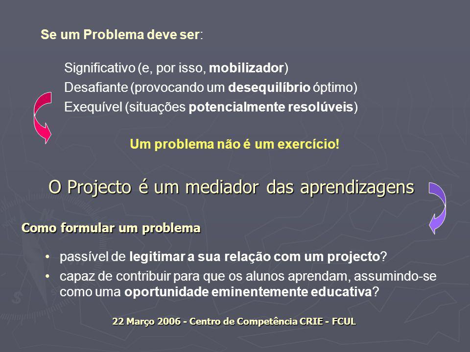 O Projecto é um mediador das aprendizagens O Projecto é um mediador das aprendizagens Se um Problema deve ser: Significativo (e, por isso, mobilizador) Desafiante (provocando um desequilíbrio óptimo) Exequível (situações potencialmente resolúveis) Um problema não é um exercício.
