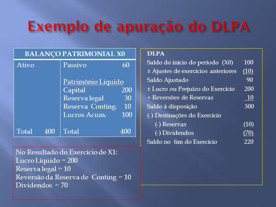 BALANÇO PATRIMONIAL X0 Ativo Total 400 Passivo 60 Patrimônio Liquido Capital 200 Reserva legal 30 Reserva Conting. 10 Lucros Acum. 100 Total 400 DLPA