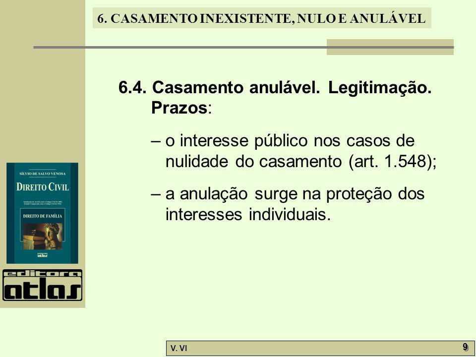 6.CASAMENTO INEXISTENTE, NULO E ANULÁVEL V. VI 10 6.4.1.