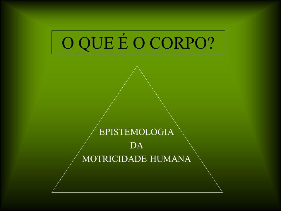 QUAL O SENTIDO DO CORPO.Existe um estatuto epistemológico para a Corporeidade.