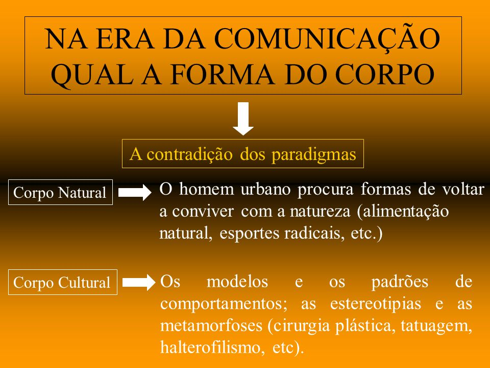 NA ERA DA COMUNICAÇÃO QUAL A FORMA DO CORPO A contradição dos paradigmas Corpo Natural O homem urbano procura formas de voltar a conviver com a nature