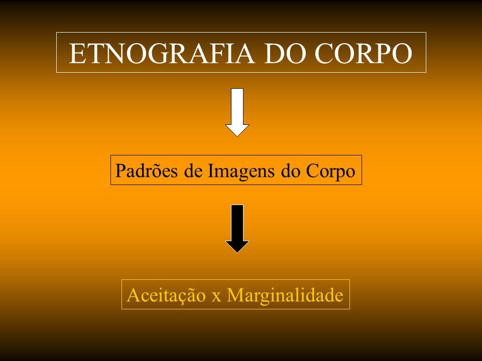 ETNOGRAFIA DO CORPO Padrões de Imagens do Corpo Aceitação x Marginalidade