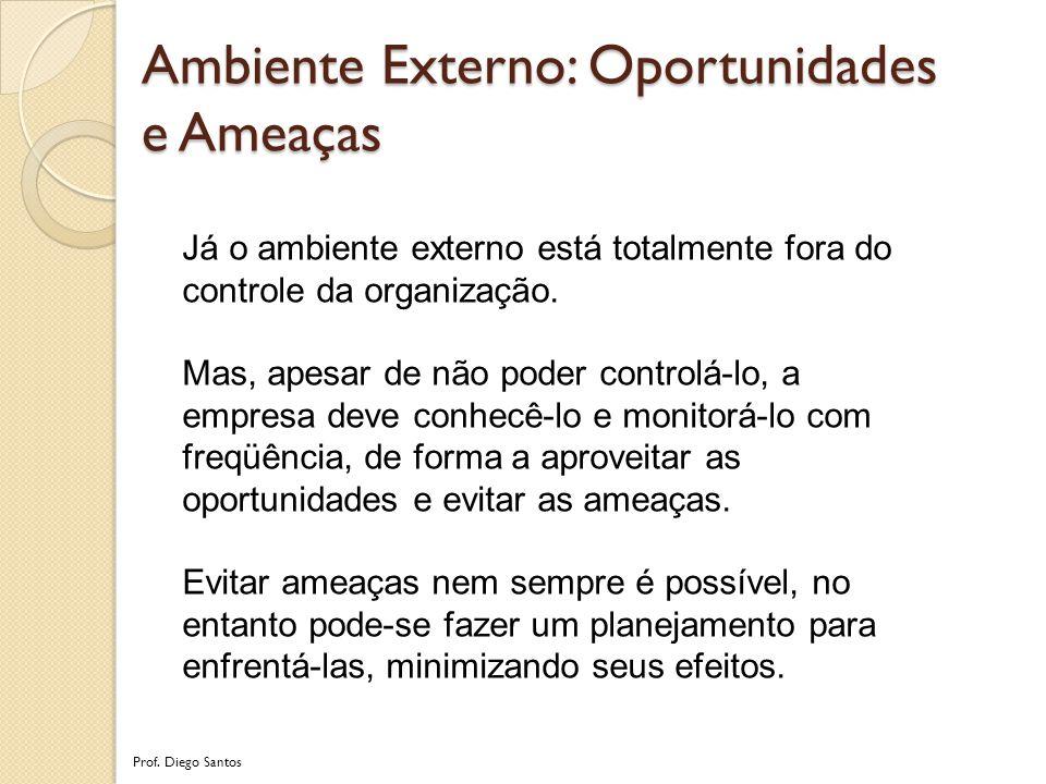 Ambiente Externo: Oportunidades e Ameaças Já o ambiente externo está totalmente fora do controle da organização.