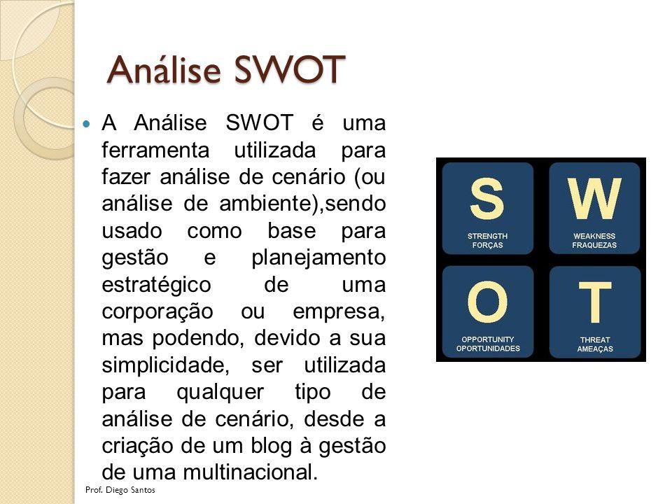 Análise SWOT A Análise SWOT é uma ferramenta utilizada para fazer análise de cenário (ou análise de ambiente),sendo usado como base para gestão e planejamento estratégico de uma corporação ou empresa, mas podendo, devido a sua simplicidade, ser utilizada para qualquer tipo de análise de cenário, desde a criação de um blog à gestão de uma multinacional.