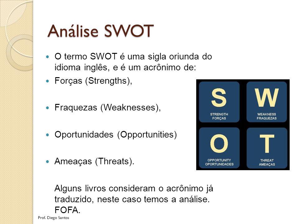 O termo SWOT é uma sigla oriunda do idioma inglês, e é um acrônimo de: Forças (Strengths), Fraquezas (Weaknesses), Oportunidades (Opportunities) Ameaças (Threats).