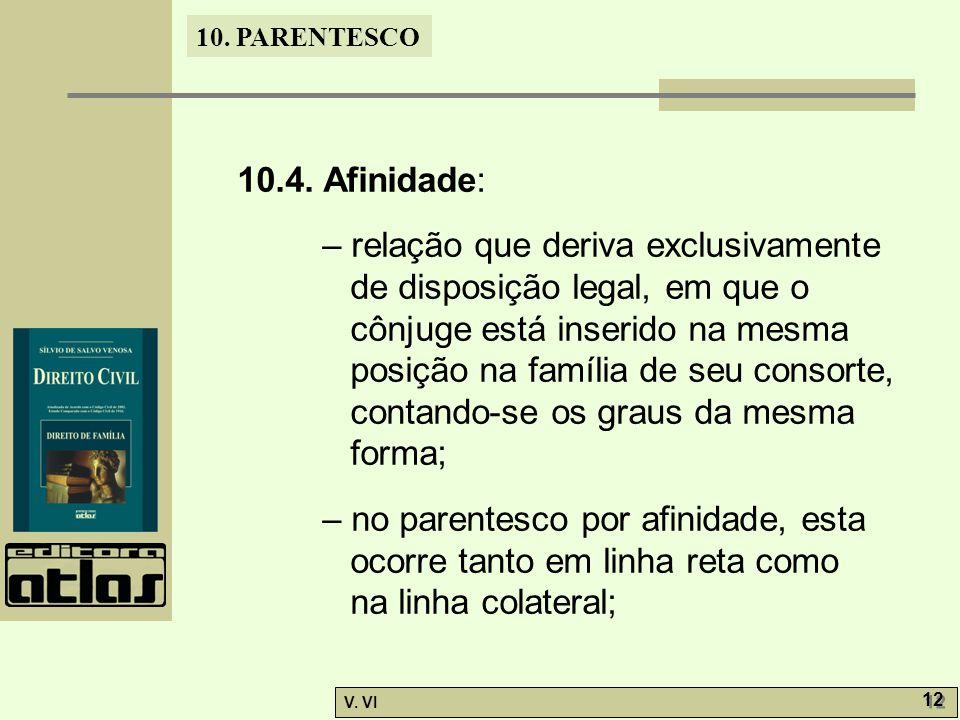 10. PARENTESCO V. VI 12 10.4. Afinidade: – relação que deriva exclusivamente de disposição legal, em que o cônjuge está inserido na mesma posição na f