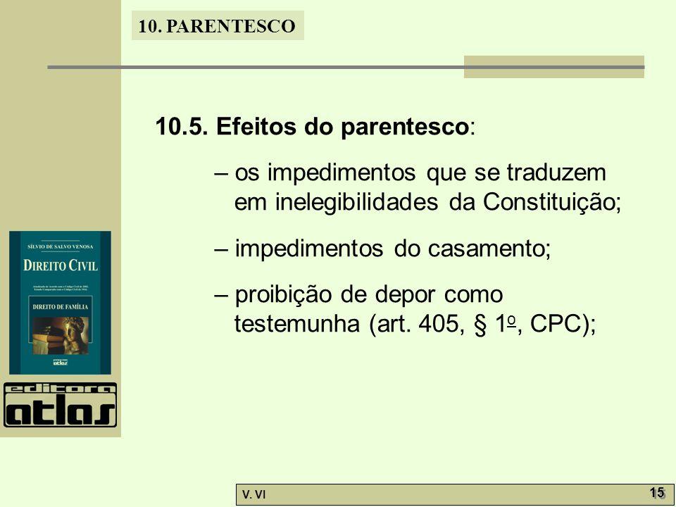 10. PARENTESCO V. VI 15 10.5. Efeitos do parentesco: – os impedimentos que se traduzem em inelegibilidades da Constituição; – impedimentos do casament