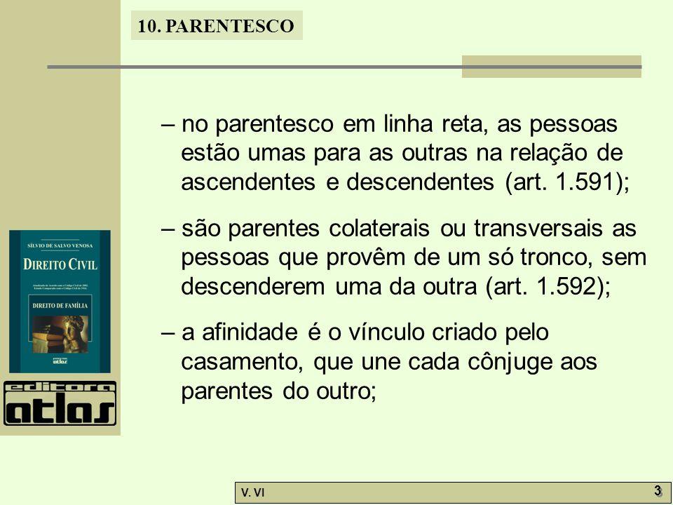 10. PARENTESCO V. VI 3 3 – no parentesco em linha reta, as pessoas estão umas para as outras na relação de ascendentes e descendentes (art. 1.591); –