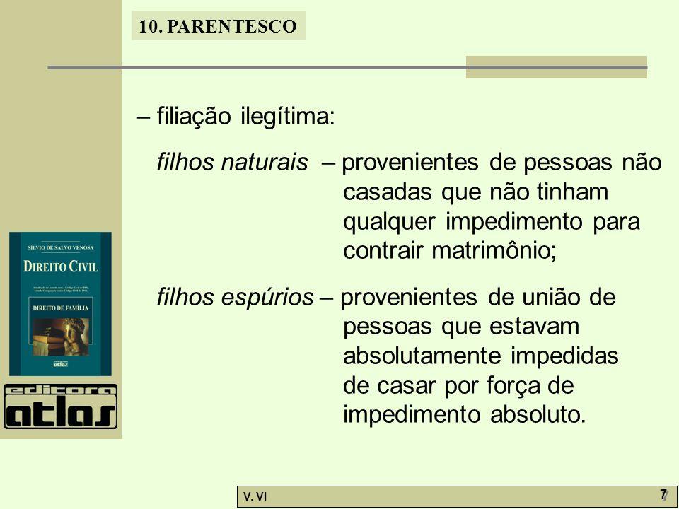 10. PARENTESCO V. VI 7 7 – filiação ilegítima: filhos naturais – provenientes de pessoas não casadas que não tinham qualquer impedimento para contrair