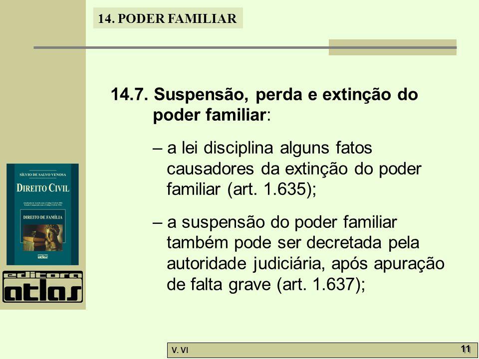14.PODER FAMILIAR V. VI 11 14.7.
