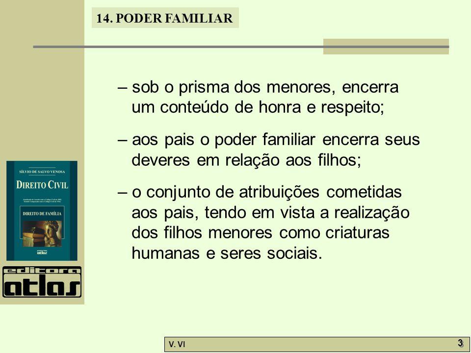 14.PODER FAMILIAR V.