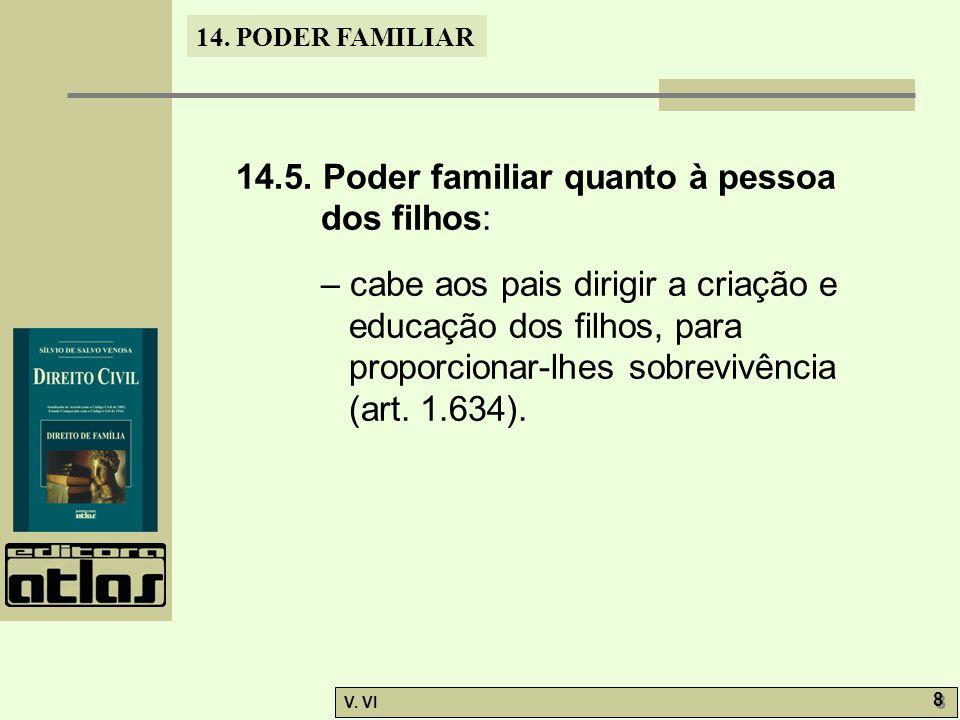 14.PODER FAMILIAR V. VI 8 8 14.5.
