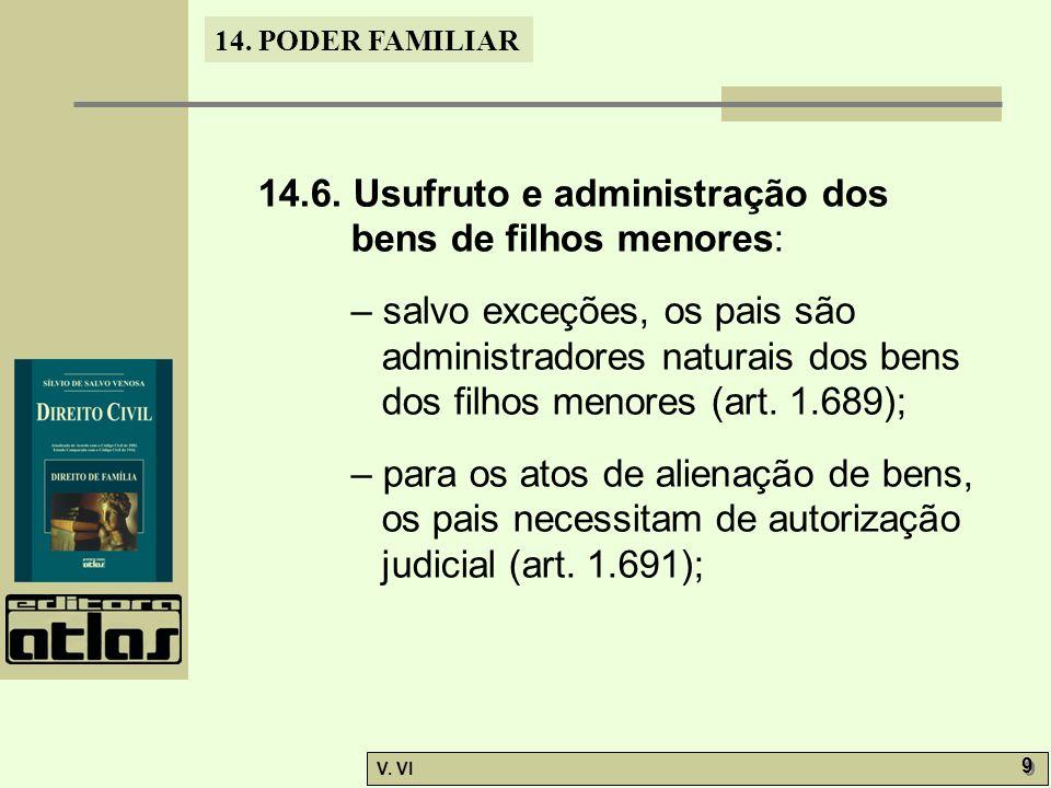14.PODER FAMILIAR V. VI 9 9 14.6.