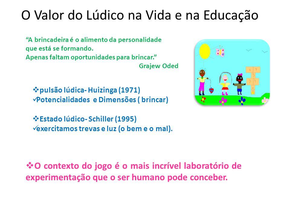 O Valor do Lúdico na Vida e na Educação pulsão lúdica- Huizinga (1971) Potencialidades e Dimensões ( brincar) Estado lúdico- Schiller (1995) exercitam