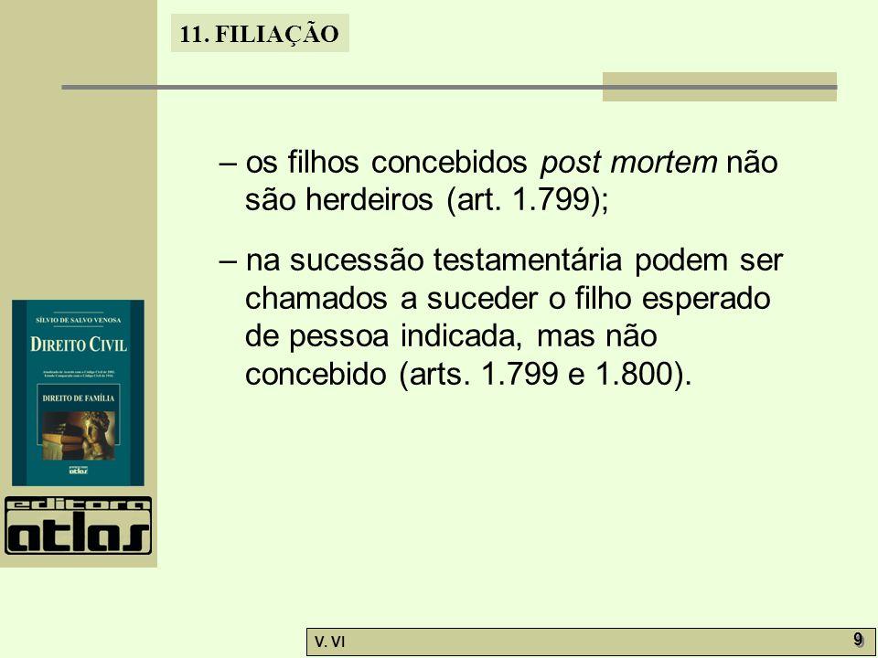 11. FILIAÇÃO V. VI 9 9 – os filhos concebidos post mortem não são herdeiros (art. 1.799); – na sucessão testamentária podem ser chamados a suceder o f