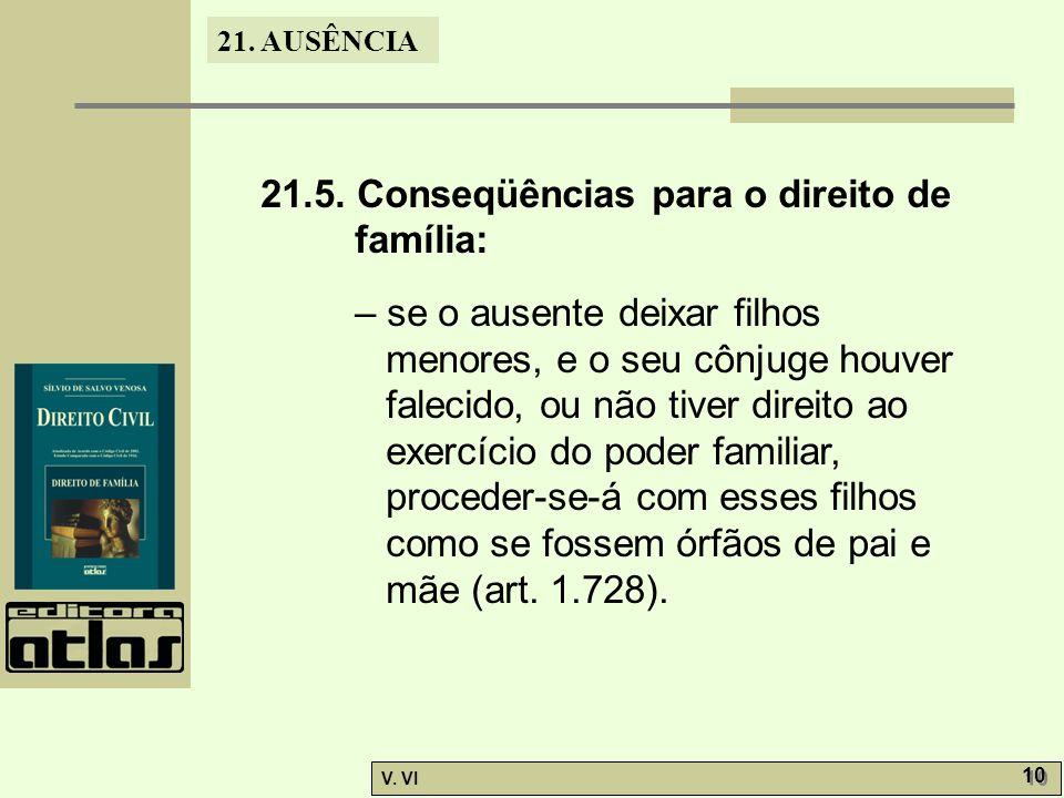 21. AUSÊNCIA V. VI 10 21.5. Conseqüências para o direito de família: – se o ausente deixar filhos menores, e o seu cônjuge houver falecido, ou não tiv
