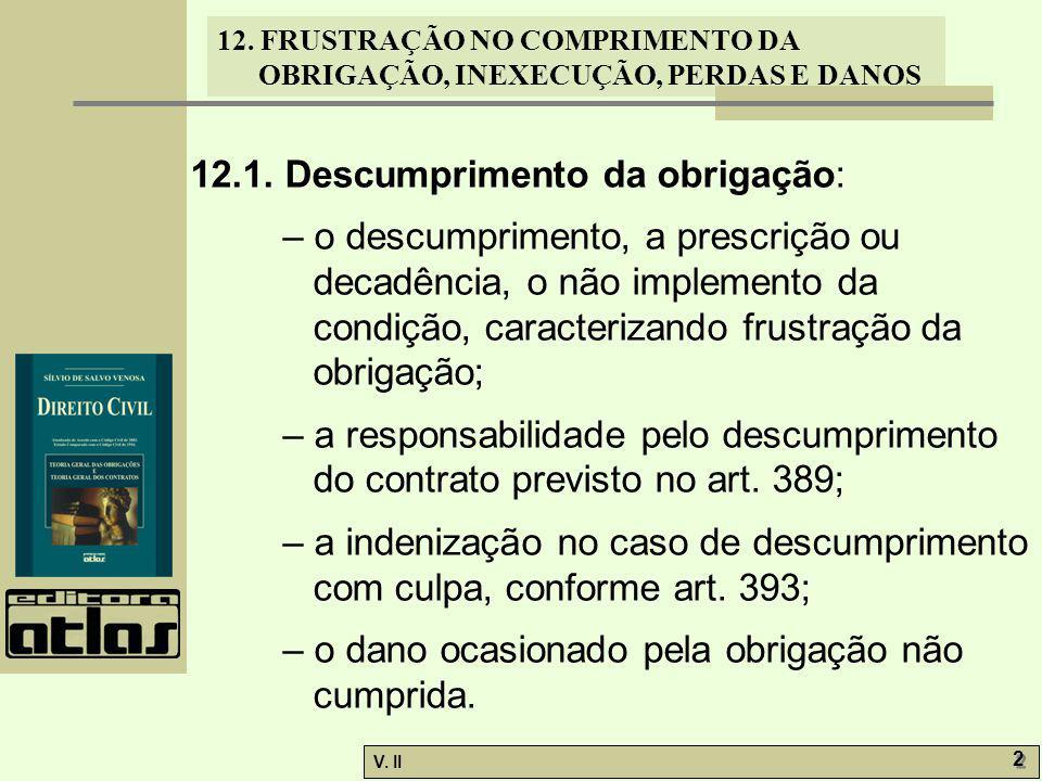 V.II 3 3 12. FRUSTRAÇÃO NO COMPRIMENTO DA OBRIGAÇÃO, INEXECUÇÃO, PERDAS E DANOS 12.2.