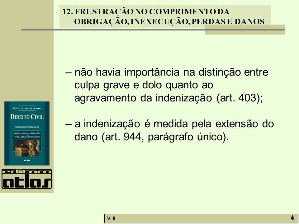 V.II 5 5 12. FRUSTRAÇÃO NO COMPRIMENTO DA OBRIGAÇÃO, INEXECUÇÃO, PERDAS E DANOS 12.2.1.