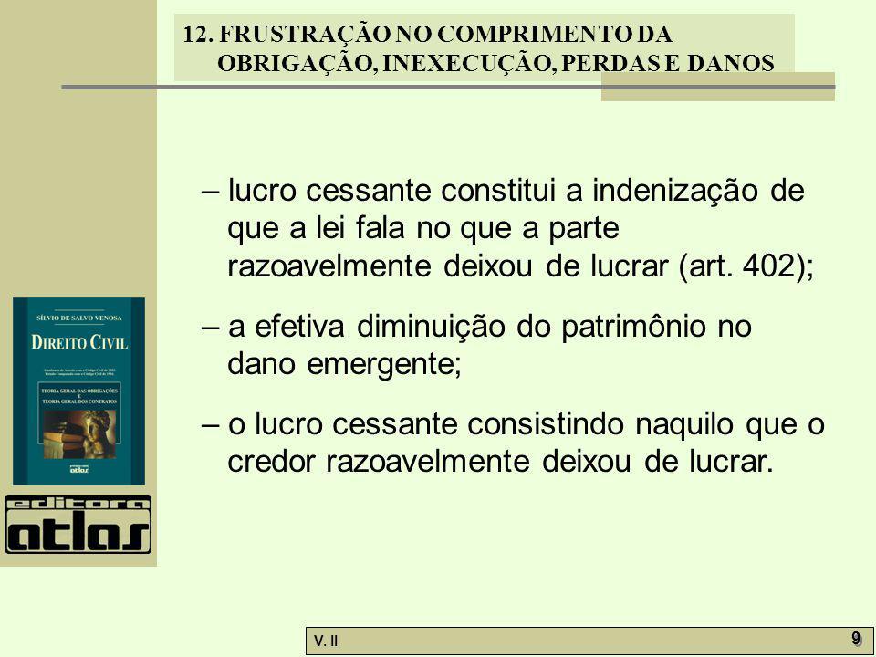 V.II 10 12. FRUSTRAÇÃO NO COMPRIMENTO DA OBRIGAÇÃO, INEXECUÇÃO, PERDAS E DANOS 12.4.1.