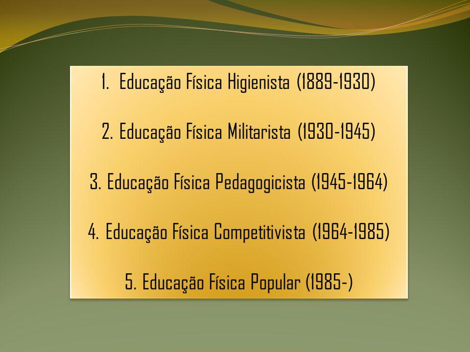 1.Educação Física Higienista (1889-1930) 2.Educação Física Militarista (1930-1945) 3.Educação Física Pedagogicista (1945-1964) 4.Educação Física Competitivista (1964-1985) 5.Educação Física Popular (1985-) 1.Educação Física Higienista (1889-1930) 2.Educação Física Militarista (1930-1945) 3.Educação Física Pedagogicista (1945-1964) 4.Educação Física Competitivista (1964-1985) 5.Educação Física Popular (1985-)