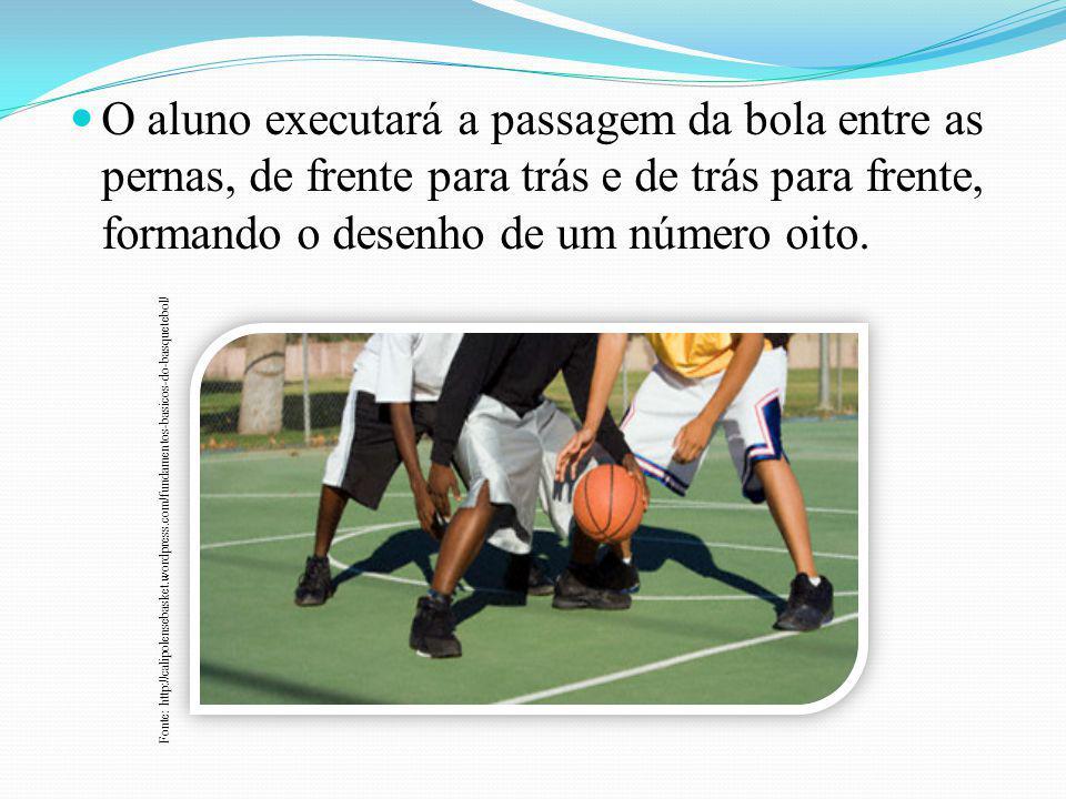 O aluno executará a passagem da bola entre as pernas, de frente para trás e de trás para frente, formando o desenho de um número oito. Fonte: http://c