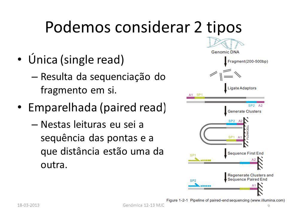 Genomas de referência Genomas de mesma espécie ou espécies semelhantes que servem de modelo.