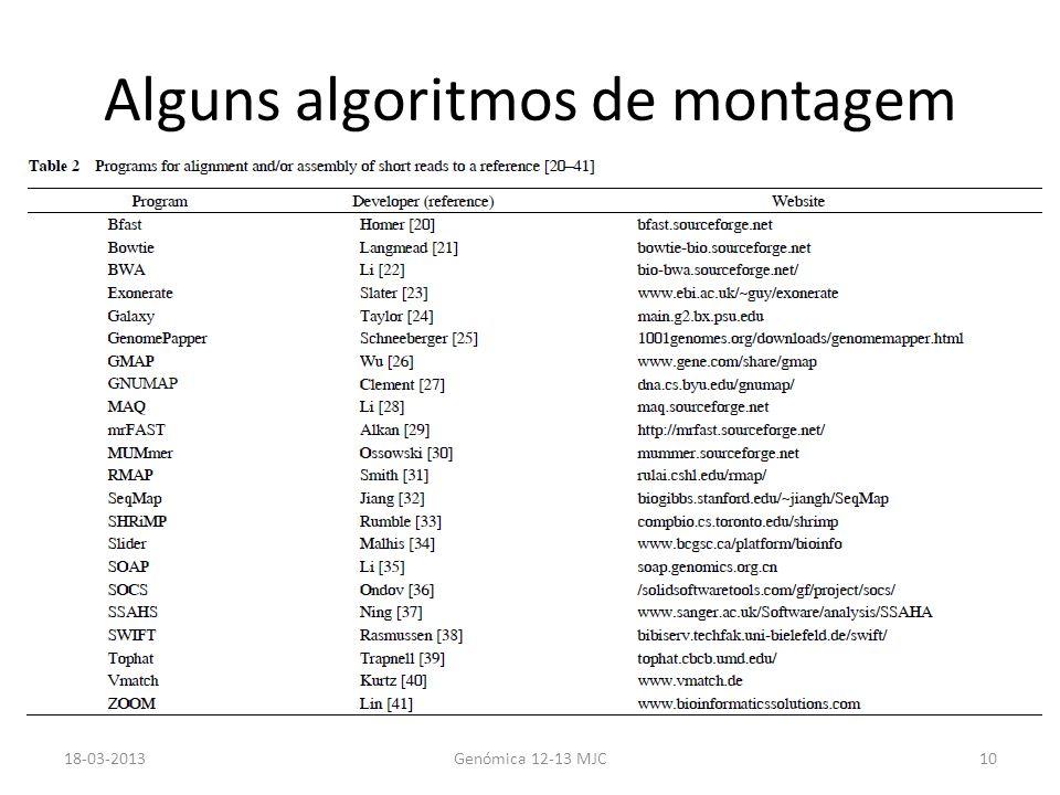 Alguns algoritmos de montagem 18-03-2013Genómica 12-13 MJC10