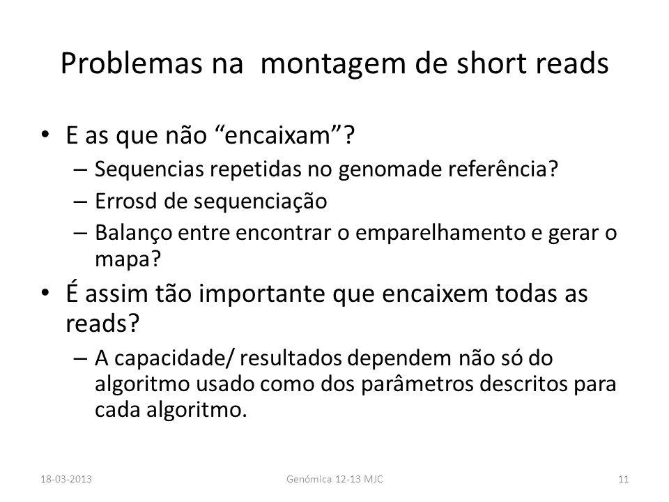 Problemas na montagem de short reads E as que não encaixam? – Sequencias repetidas no genomade referência? – Errosd de sequenciação – Balanço entre en