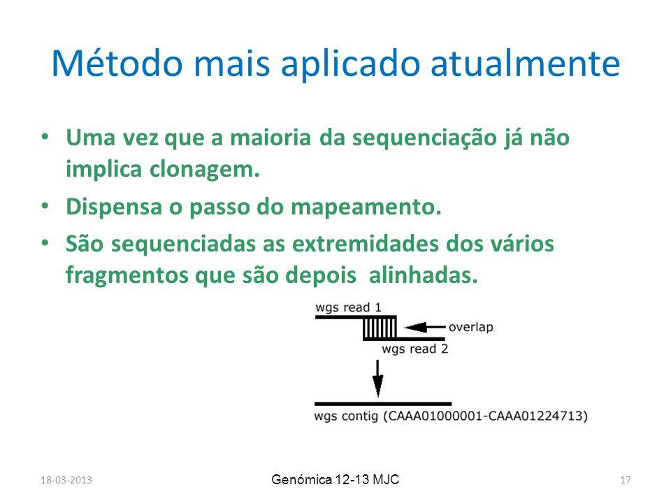 Método mais aplicado atualmente Uma vez que a maioria da sequenciação já não implica clonagem. Dispensa o passo do mapeamento. São sequenciadas as ext