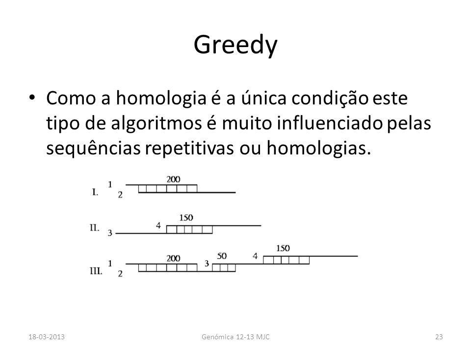 Greedy Como a homologia é a única condição este tipo de algoritmos é muito influenciado pelas sequências repetitivas ou homologias. 18-03-2013Genómica