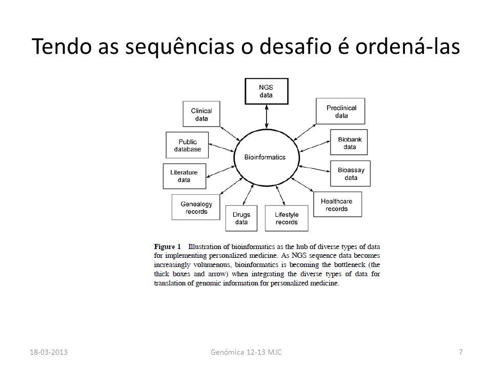 Tendo as sequências o desafio é ordená-las 18-03-2013Genómica 12-13 MJC7