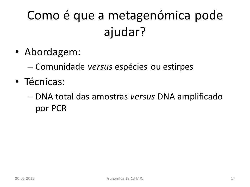 Como é que a metagenómica pode ajudar? Abordagem: – Comunidade versus espécies ou estirpes Técnicas: – DNA total das amostras versus DNA amplificado p