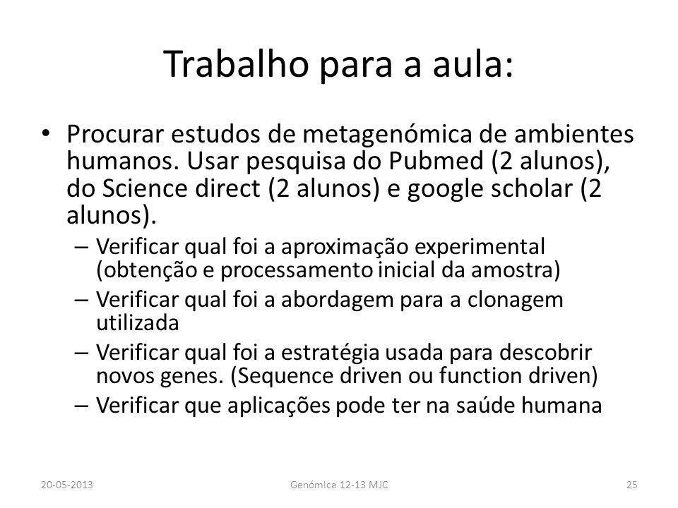 Trabalho para a aula: Procurar estudos de metagenómica de ambientes humanos. Usar pesquisa do Pubmed (2 alunos), do Science direct (2 alunos) e google