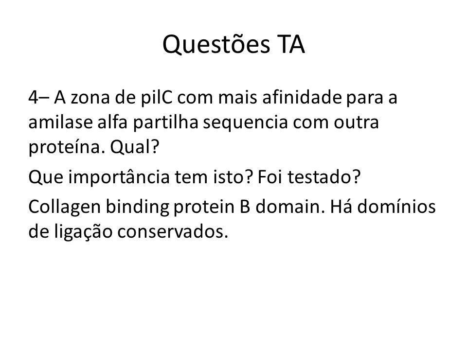 Questões TA 4– A zona de pilC com mais afinidade para a amilase alfa partilha sequencia com outra proteína.