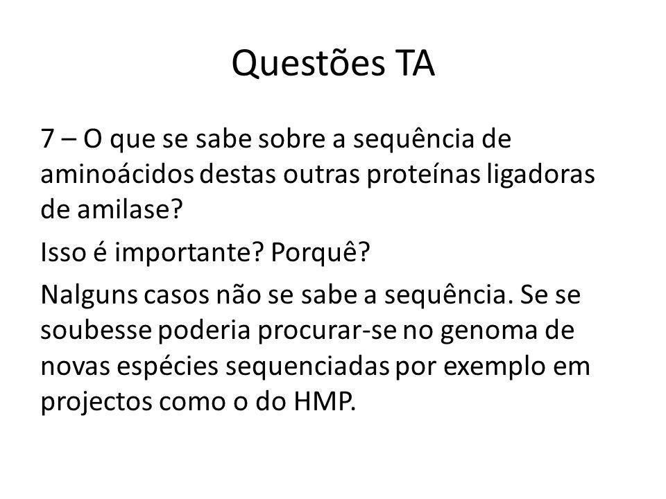 Questões TA 7 – O que se sabe sobre a sequência de aminoácidos destas outras proteínas ligadoras de amilase.