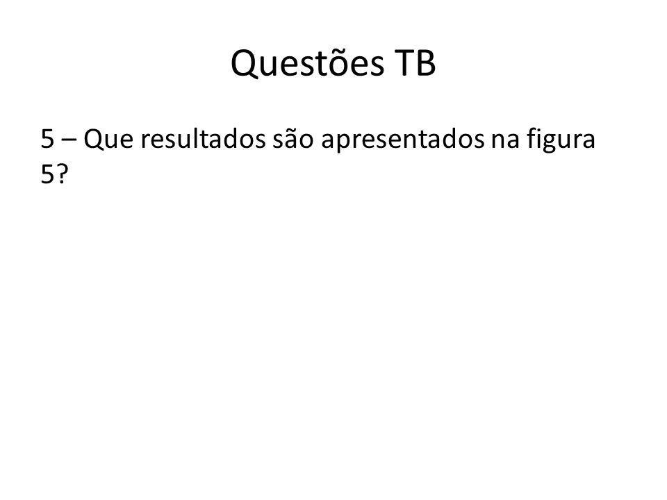 Questões TB 5 – Que resultados são apresentados na figura 5
