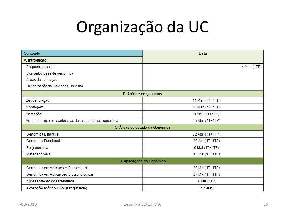 Organização da UC ConteúdoData A.