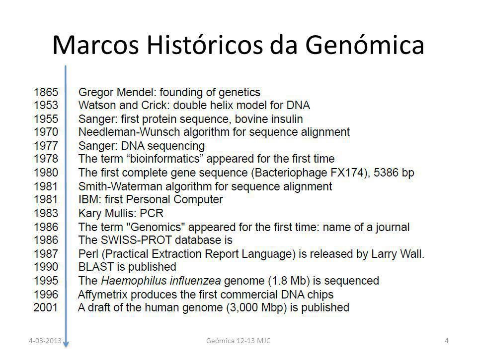 Marcos Históricos da Genómica 4-03-2013Geómica 12-13 MJC4