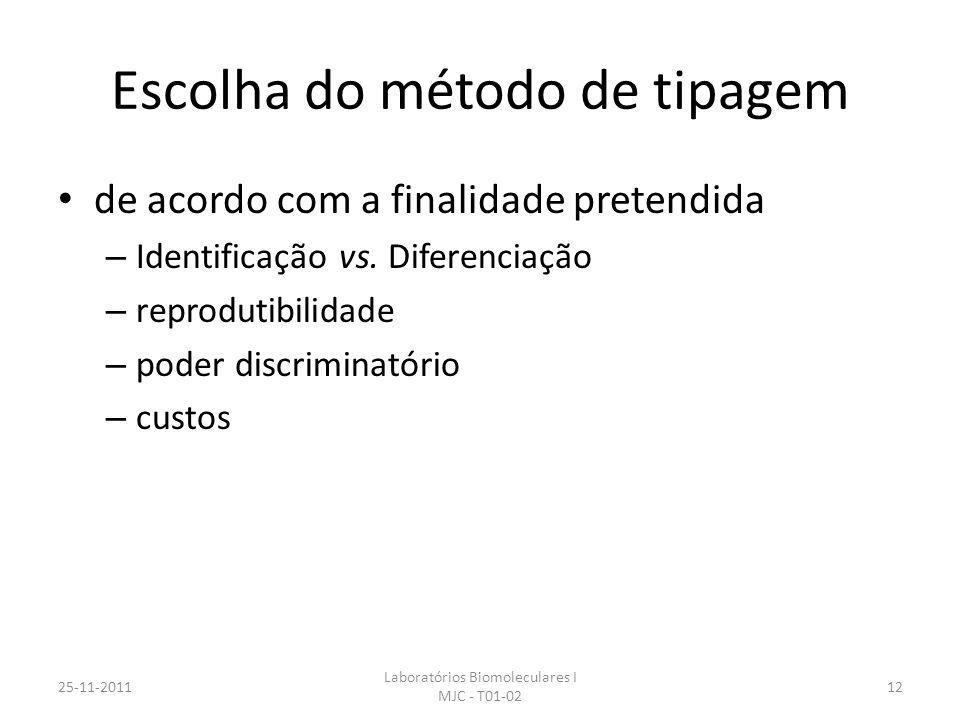 Escolha do método de tipagem de acordo com a finalidade pretendida – Identificação vs.