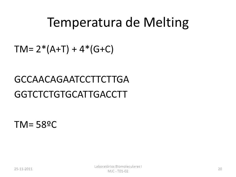 Temperatura de Melting TM= 2*(A+T) + 4*(G+C) GCCAACAGAATCCTTCTTGA GGTCTCTGTGCATTGACCTT TM= 58ºC 25-11-2011 Laboratórios Biomoleculares I MJC - T01-02 20
